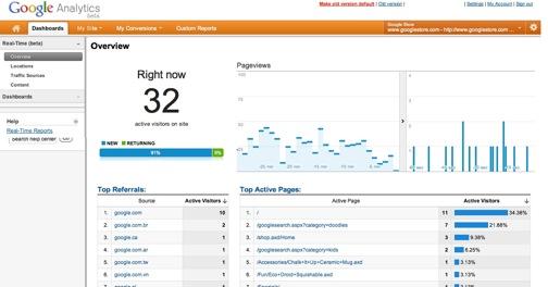 Google Analytics Real-Time